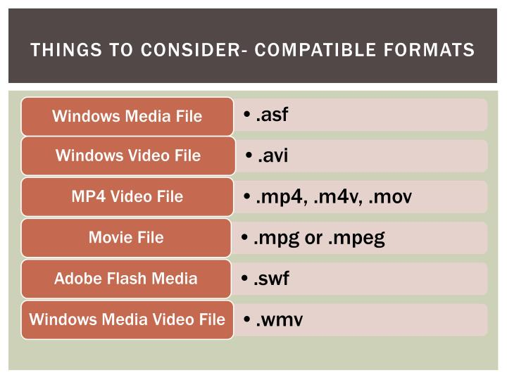 Things to consider- Compatible formats