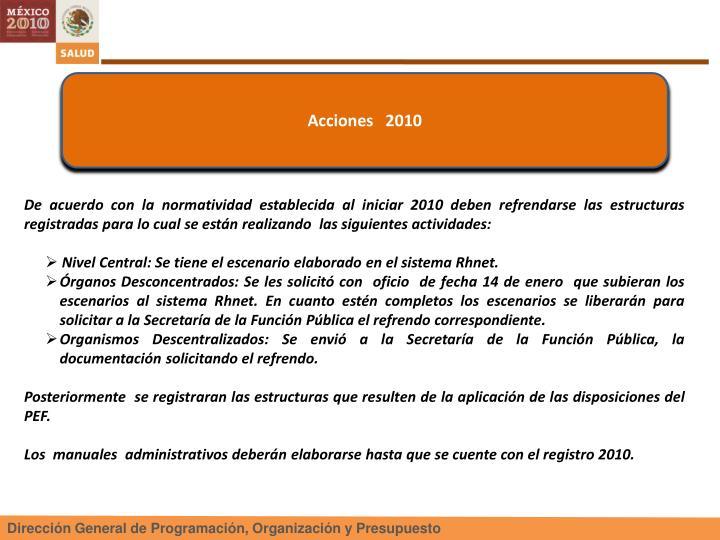 Acciones   2010
