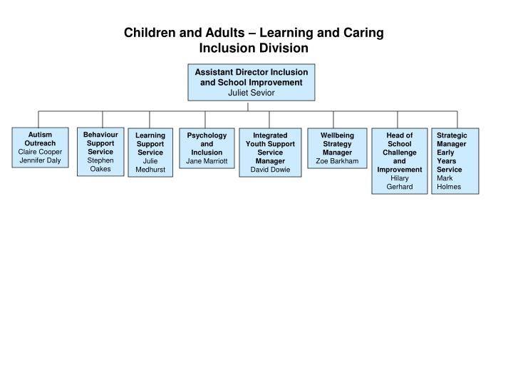 Children and Adults – Learning and Caring