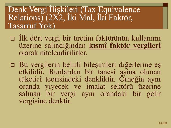 Denk Vergi İlişkileri (