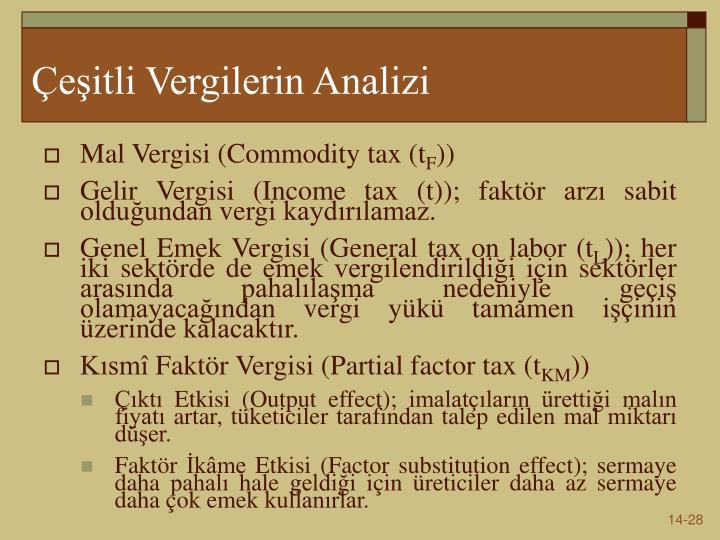 Çeşitli Vergilerin Analizi