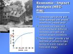 economic impact analysis hec fia