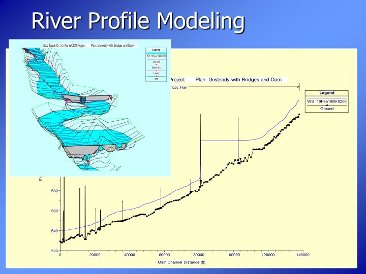 River Profile Modeling