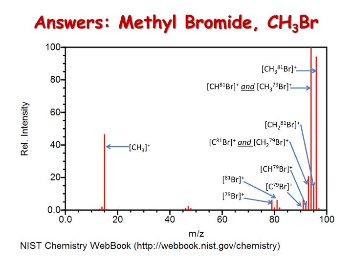 Answers: Methyl Bromide, CH