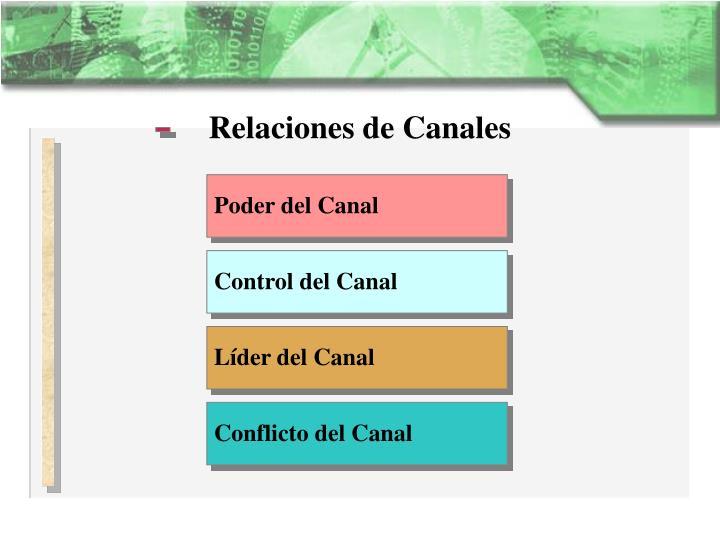 Poder del Canal