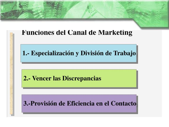 Funciones del Canal de Marketing