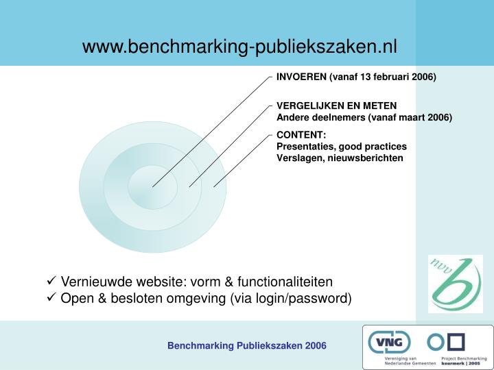 www.benchmarking-publiekszaken.nl