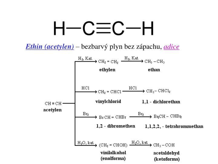 Ethin (acetylen)