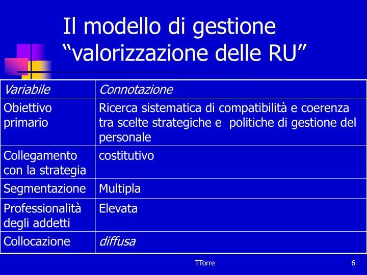 """Il modello di gestione """"valorizzazione delle RU"""""""
