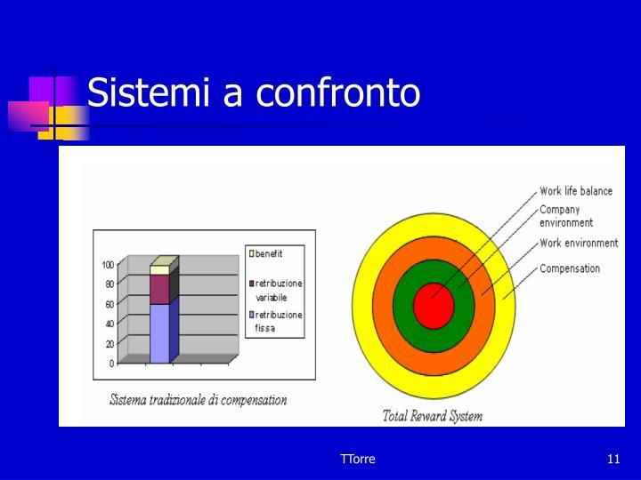 Sistemi a confronto