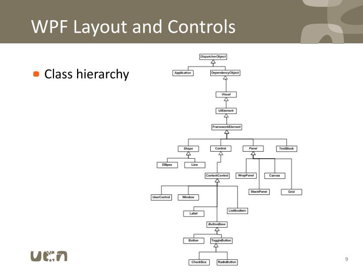 WPF Layout and Controls