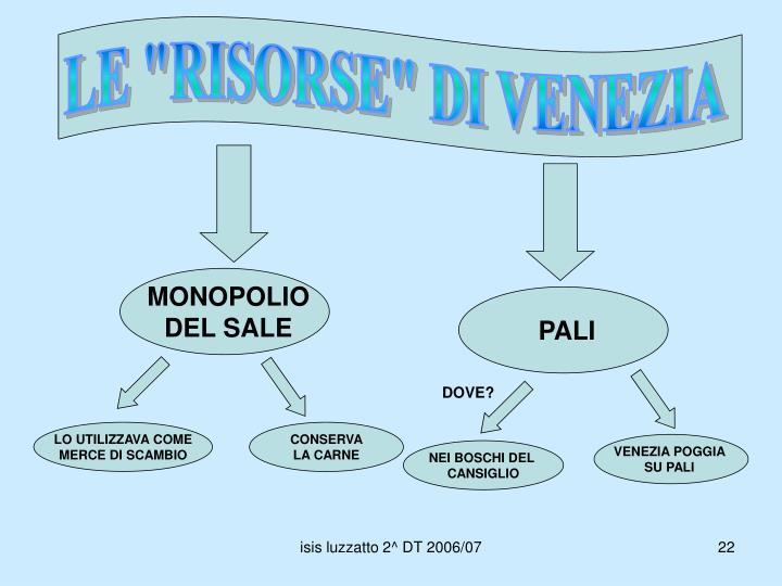 """LE """"RISORSE"""" DI VENEZIA"""