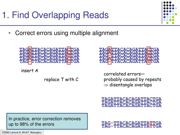 1. Find Overlapping Reads