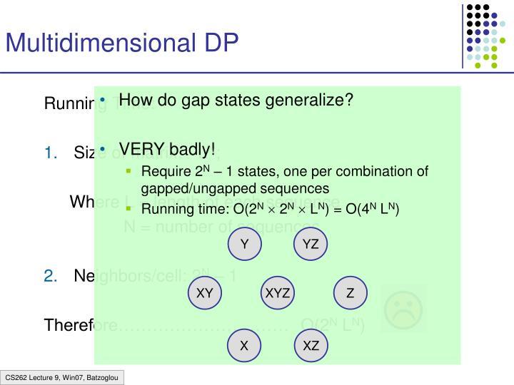 Multidimensional DP