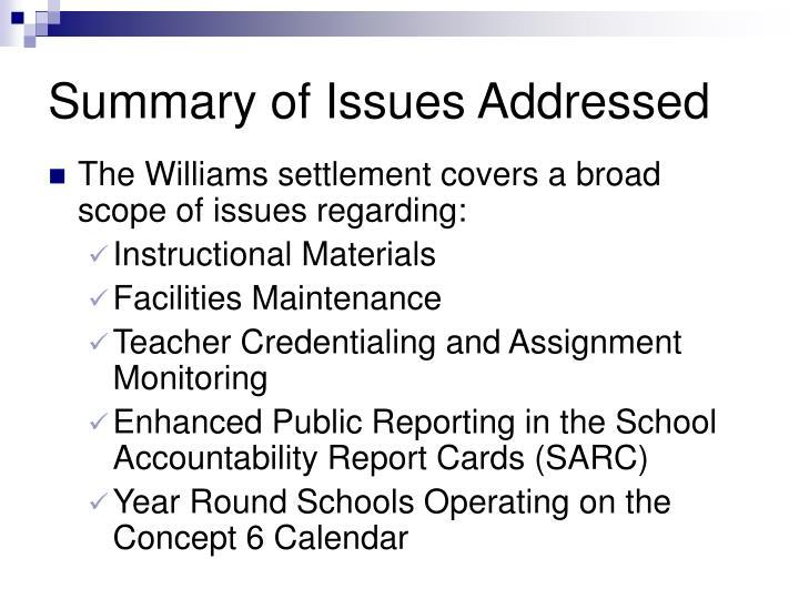 Summary of Issues Addressed