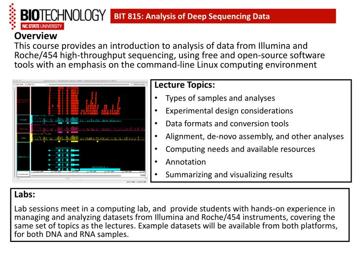 BIT 815: Analysis of Deep Sequencing