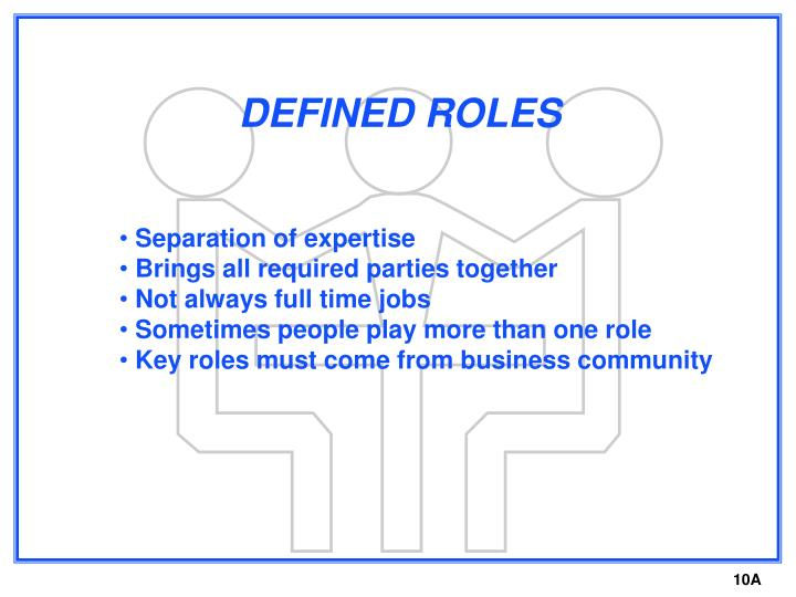 DEFINED ROLES