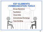 key elements communication tools
