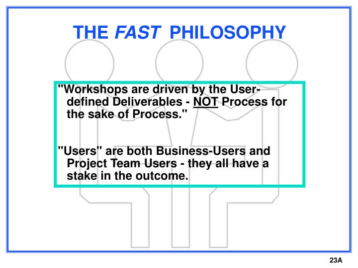 """Workshops are driven by the User-defined Deliverables -"
