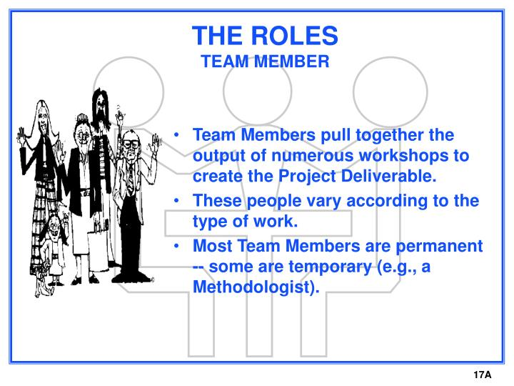 Team Members pull together the output of numerous workshops to create the Project Deliverable.