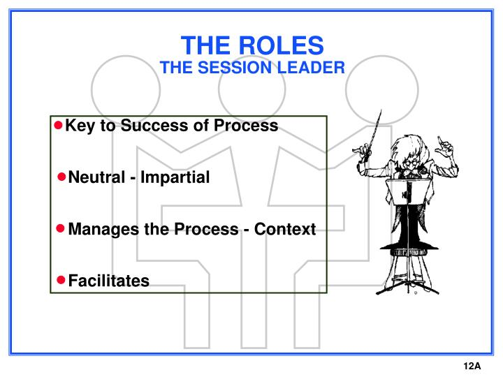 Key to Success of Process