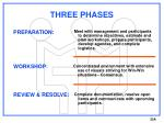 three phases1