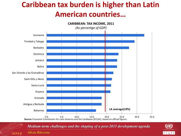 Caribbean tax burden is higher than Latin American countries…