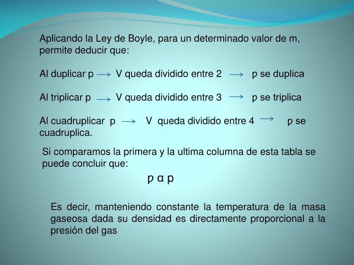 Aplicando la Ley de Boyle, para un determinado valor de m, permite deducir que:
