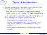 types of accelerators