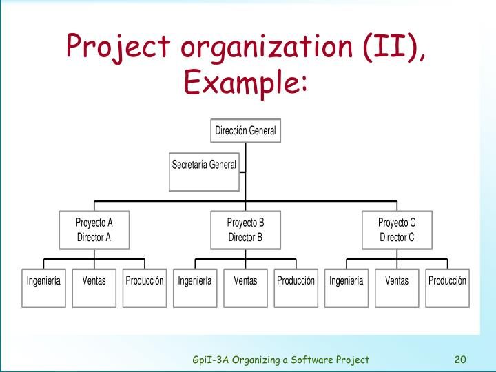 Project organization (II), Example: