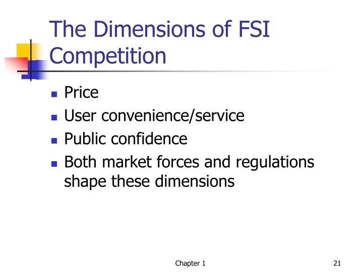 The Dimensions of FSI Competition