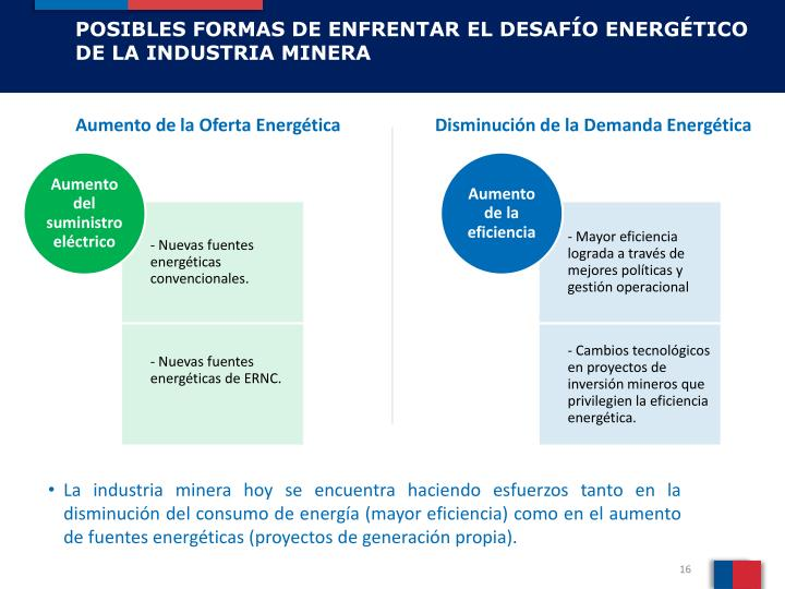 POSIBLES FORMAS DE ENFRENTAR EL DESAFÍO ENERGÉTICO DE LA INDUSTRIA MINERA