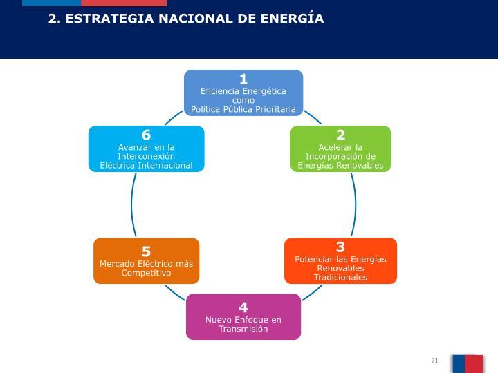 2. ESTRATEGIA NACIONAL DE ENERGÍA