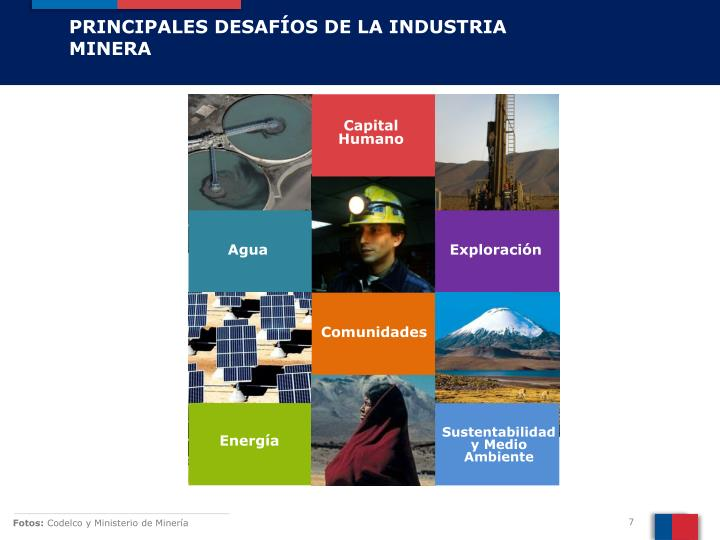 PRINCIPALES DESAFÍOS DE LA INDUSTRIA MINERA