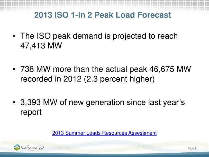 2013 ISO 1-in 2 Peak Load Forecast