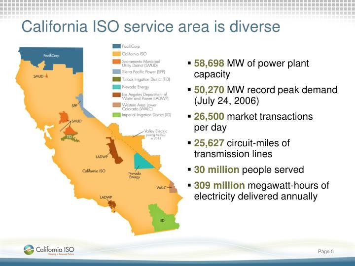 California ISO service area is diverse