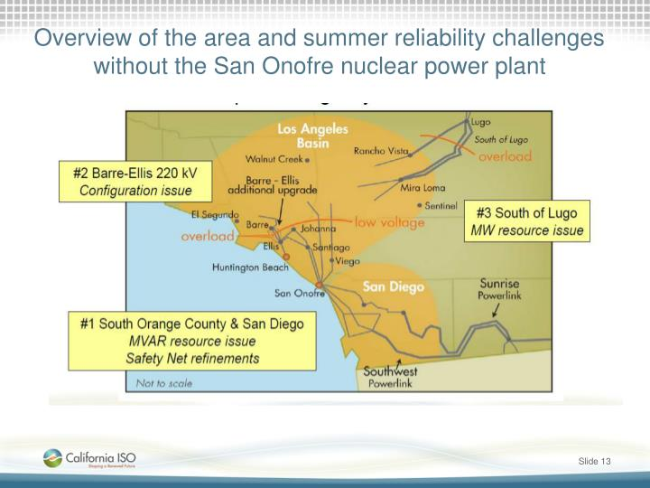 Overview of the area and summer reliability challenges without the San