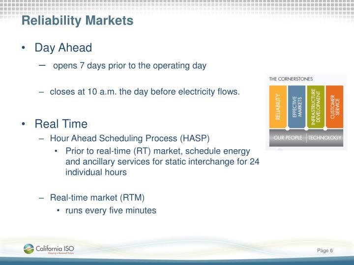Reliability Markets