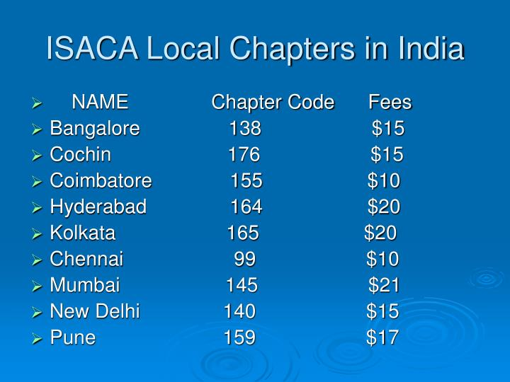 ISACA Local Chapters in India