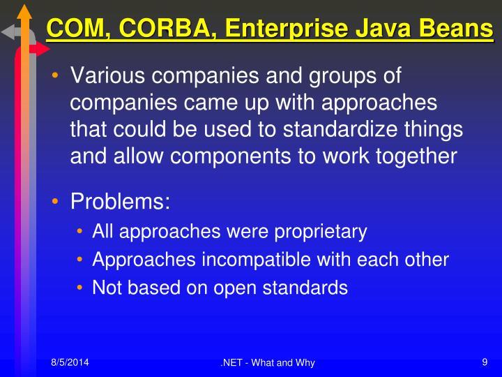 COM, CORBA, Enterprise Java Beans
