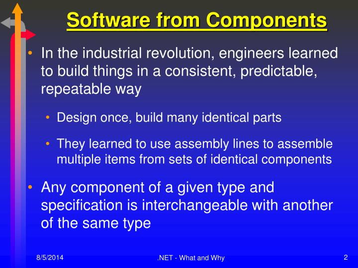 Software from Components