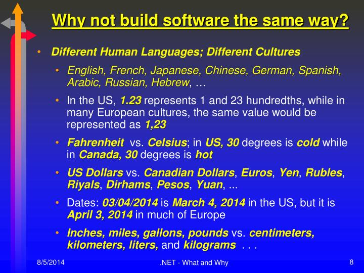 Why not build software the same way?