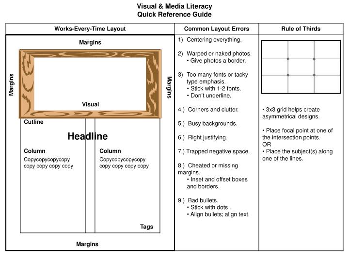 Visual media literacy quick reference guide1