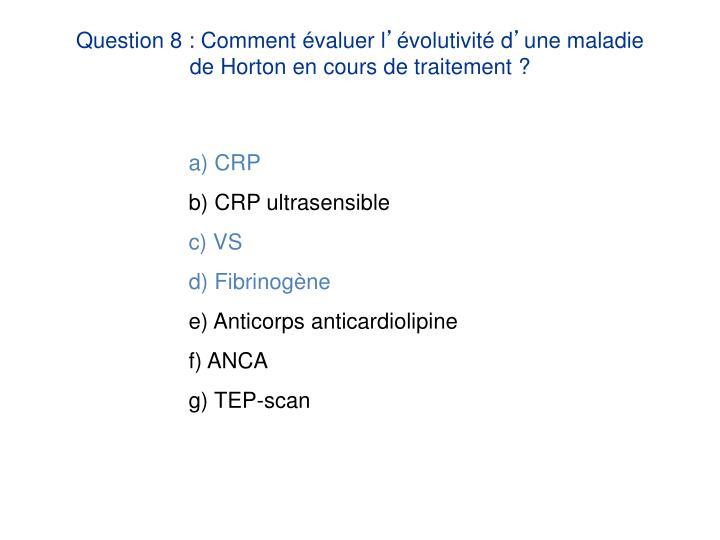 a) CRP