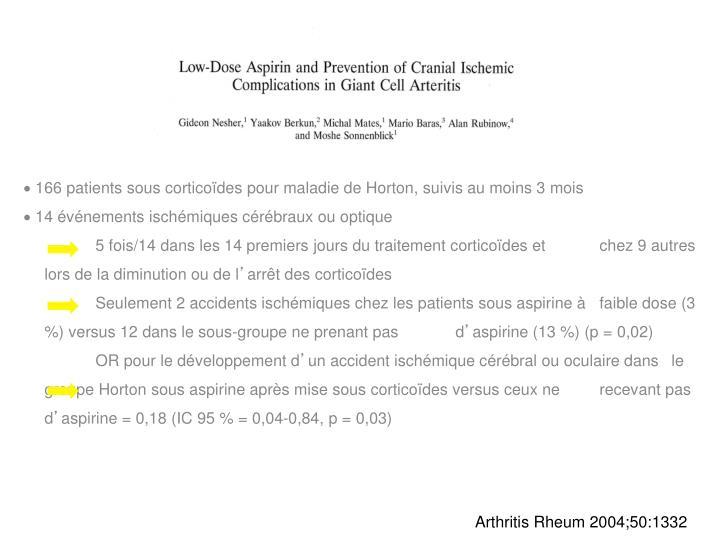  166 patients sous corticoïdes pour maladie de Horton, suivis au moins 3 mois