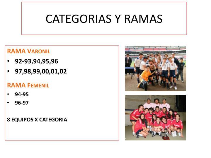 CATEGORIAS Y RAMAS