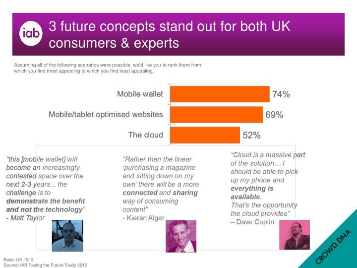 3 future concepts stand