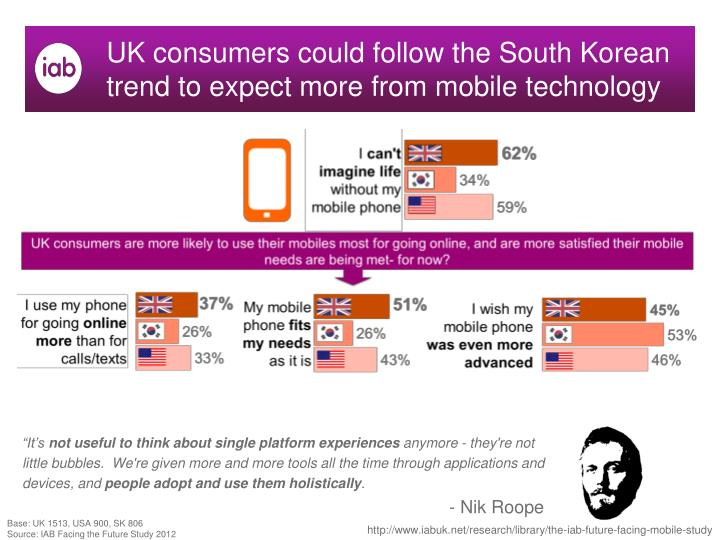 UK consumers could follow the South Korean trend to expect more from mobile technology