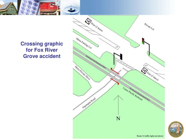 Crossing graphic for Fox River Grove accident