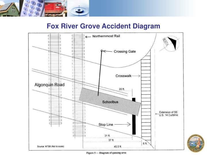 Fox River Grove Accident Diagram